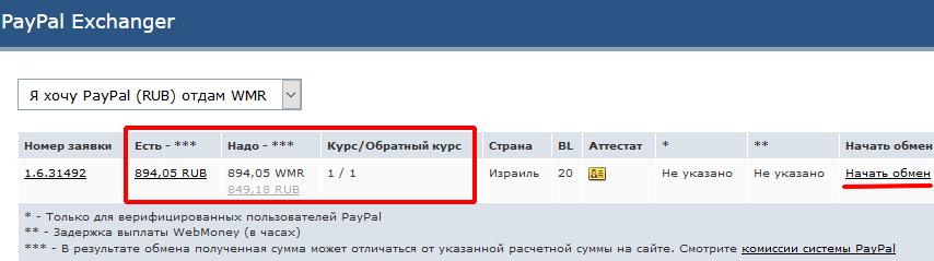 Вывод на счёт PayPal