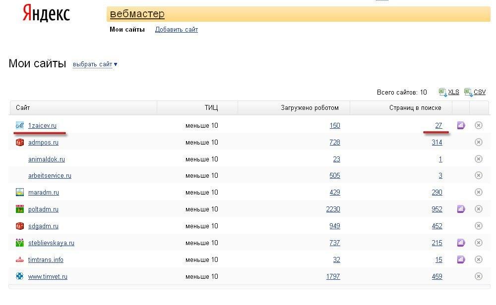 Индексация в Яндекс