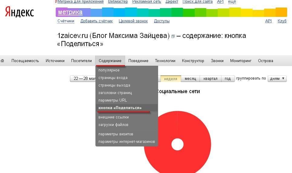 Раздел Яндекс.Метрики