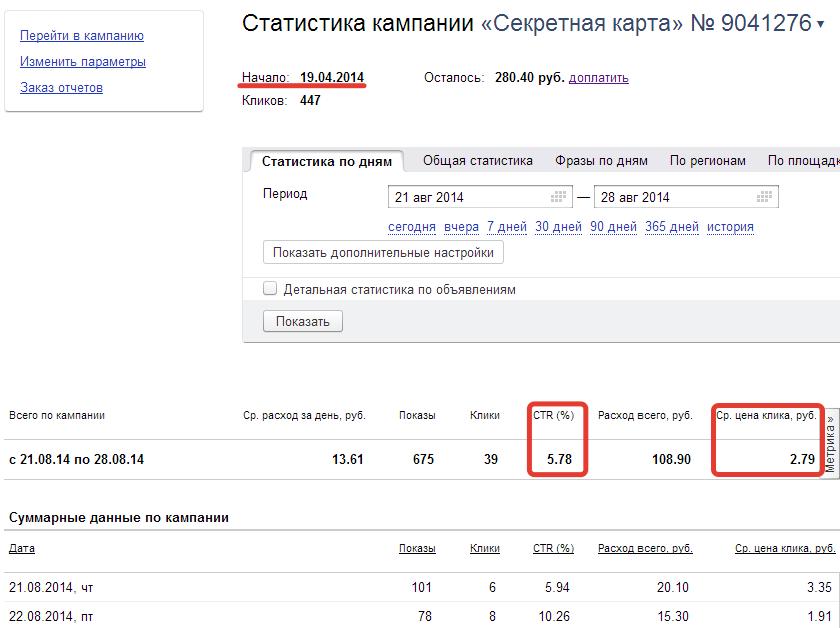 Компания в Яндекс.Директ