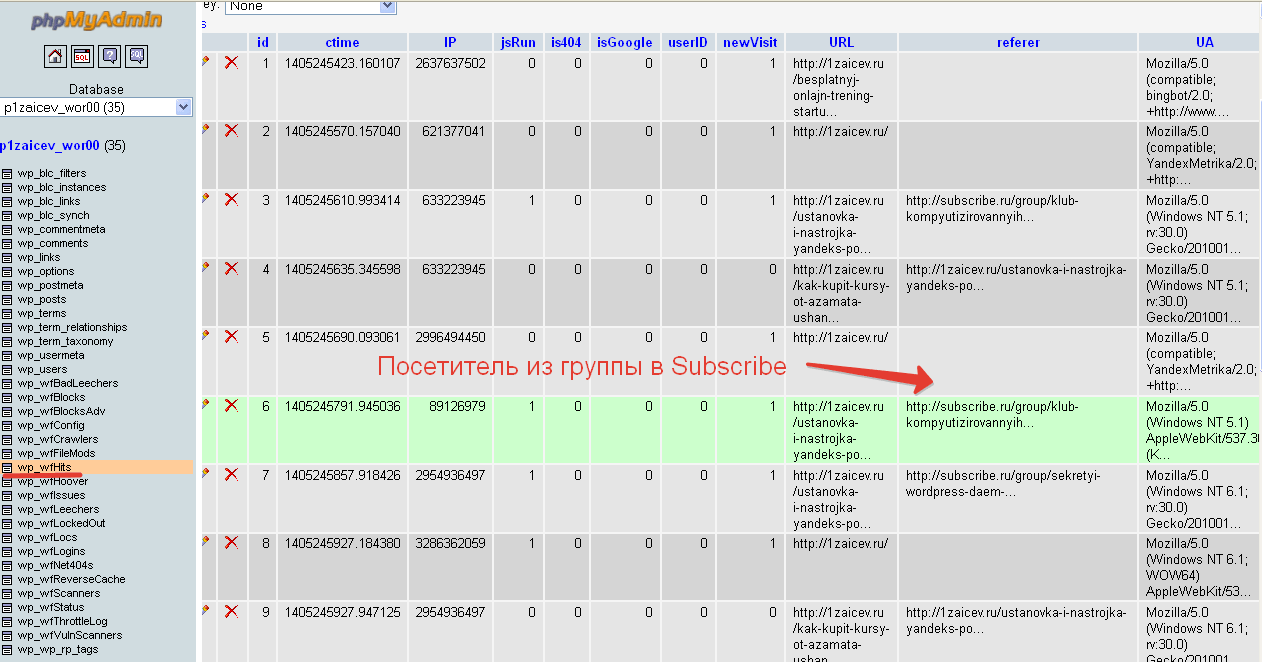 Аналитика в базе данных