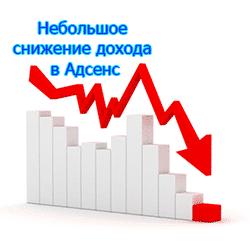 Отчёт за июль 2015