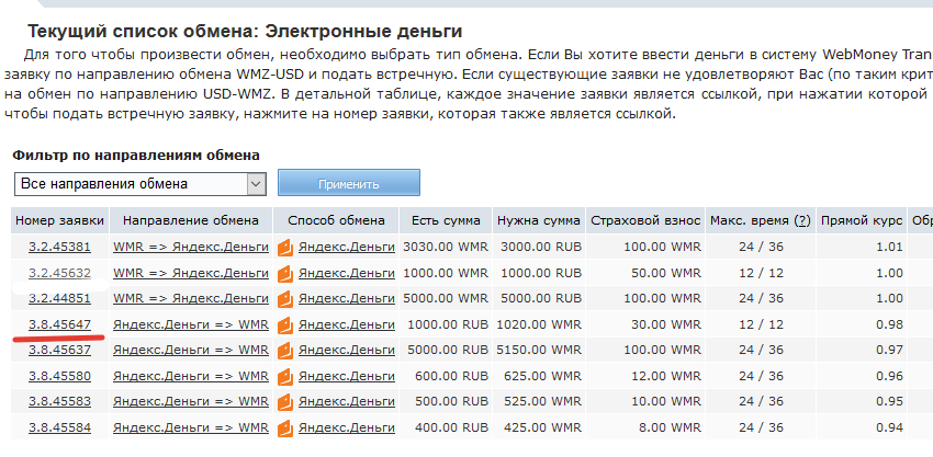 Биржа обмена WMR на Яндекс деньги