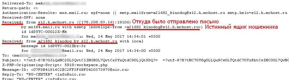 подмену адреса электронной почты, истинный адрес отправителя
