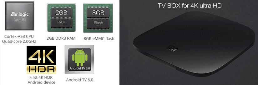 Xiaomi MI TV BOX 3, характеристики
